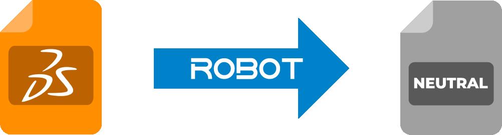 integralsoft-robot_catia-worker