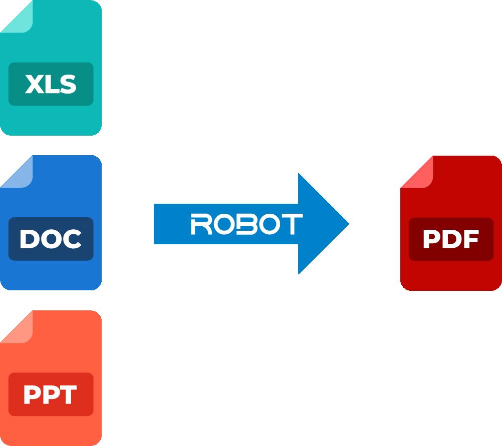 integralsoft-robot_office-worker-macros